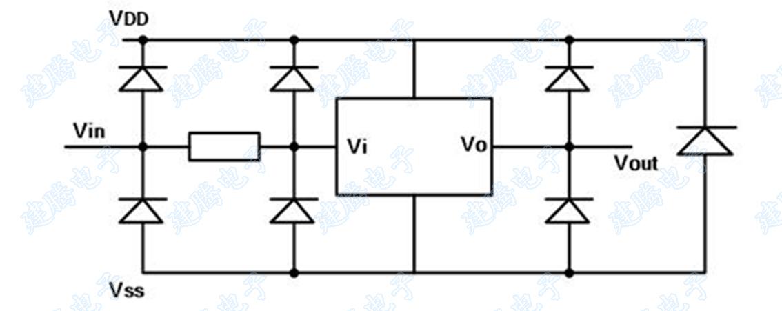 cc4002b是由两个4输入或非门组成的cmos集成电路